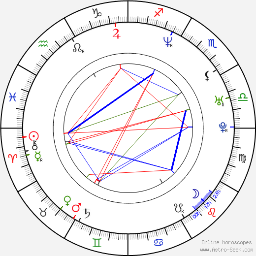 Tom Putnam astro natal birth chart, Tom Putnam horoscope, astrology
