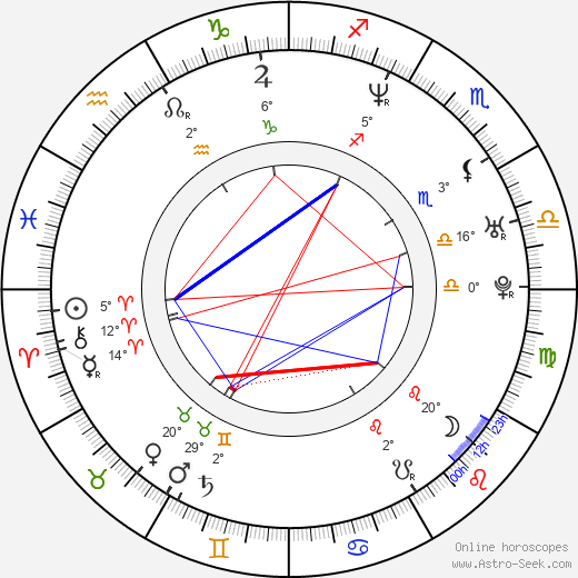 Veena Bidasha birth chart, biography, wikipedia 2019, 2020
