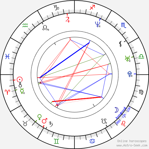 Veena Bidasha tema natale, oroscopo, Veena Bidasha oroscopi gratuiti, astrologia
