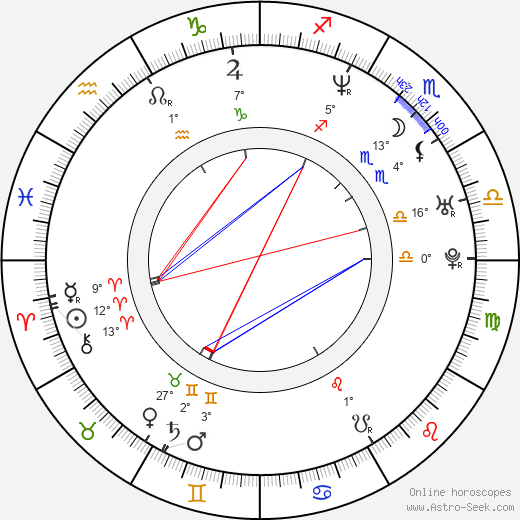Albert Hughes birth chart, biography, wikipedia 2019, 2020