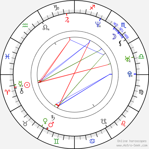 Albert Hughes astro natal birth chart, Albert Hughes horoscope, astrology
