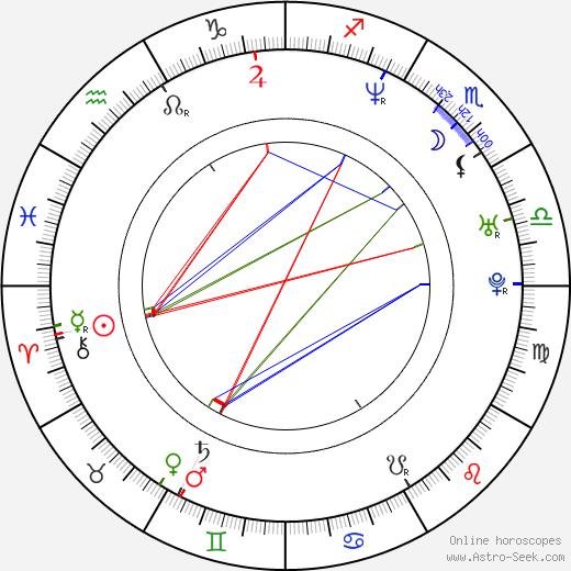 Allen Hughes astro natal birth chart, Allen Hughes horoscope, astrology