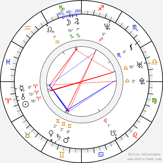 Ami James birth chart, biography, wikipedia 2019, 2020