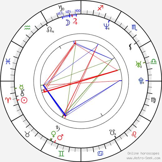 Ami James astro natal birth chart, Ami James horoscope, astrology