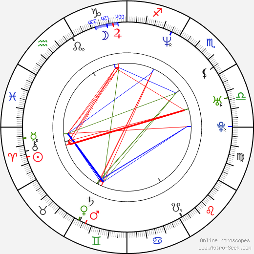 Anders Thomas Jensen astro natal birth chart, Anders Thomas Jensen horoscope, astrology