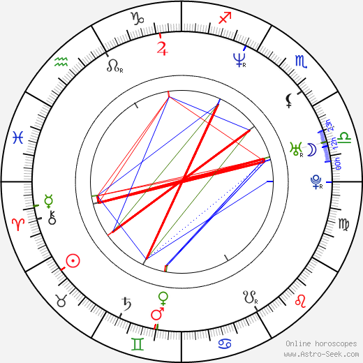 Andreas Elsholz birth chart, Andreas Elsholz astro natal horoscope, astrology