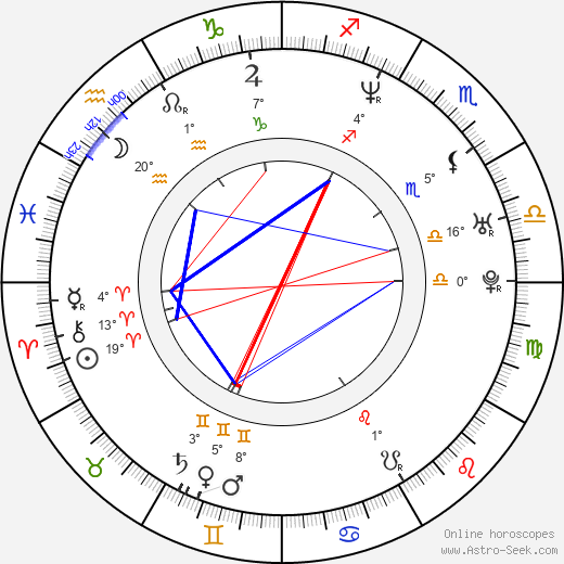 Baris Falay birth chart, biography, wikipedia 2019, 2020