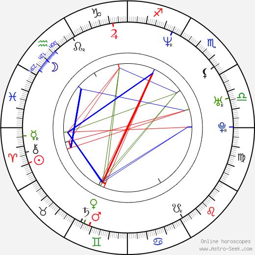 Baris Falay astro natal birth chart, Baris Falay horoscope, astrology