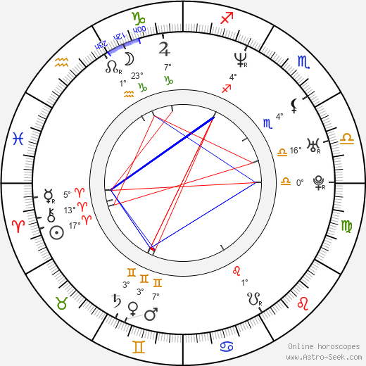 Cathy Sara birth chart, biography, wikipedia 2019, 2020