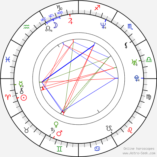 Cathy Sara birth chart, Cathy Sara astro natal horoscope, astrology