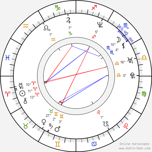 Chris Crudelli birth chart, biography, wikipedia 2019, 2020