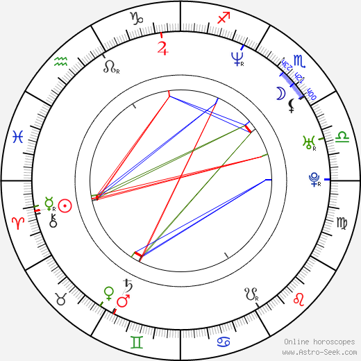 Chris Crudelli astro natal birth chart, Chris Crudelli horoscope, astrology