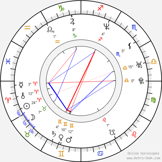 Chris D'Arienzo birth chart, biography, wikipedia 2017, 2018