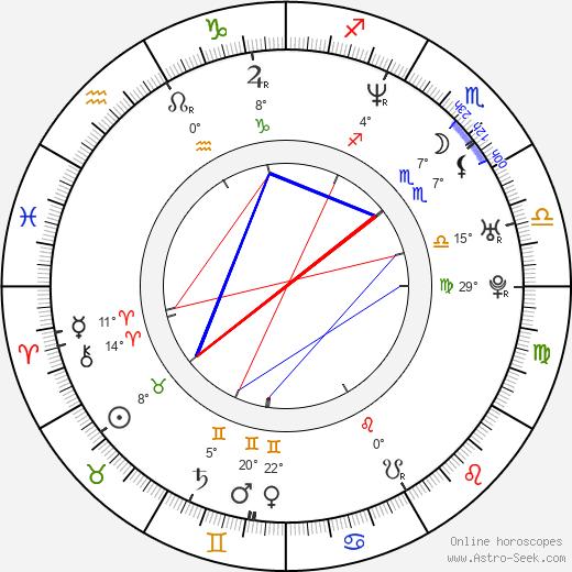 Dana Lyn Baron birth chart, biography, wikipedia 2020, 2021