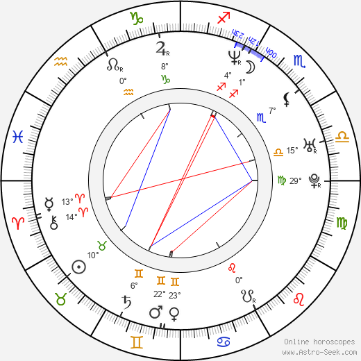 Daro Richter birth chart, biography, wikipedia 2018, 2019