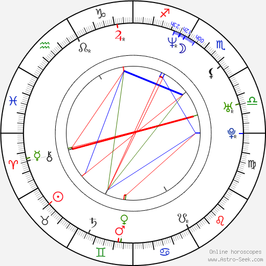 Daro Richter astro natal birth chart, Daro Richter horoscope, astrology