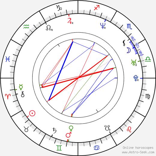David Lascher birth chart, David Lascher astro natal horoscope, astrology