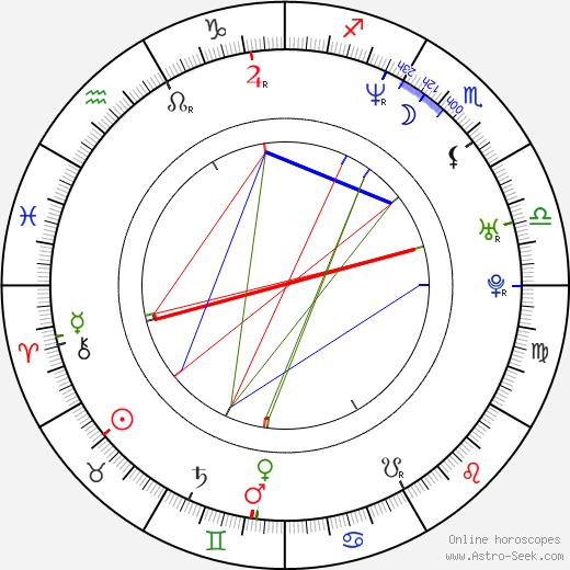Derek Mears astro natal birth chart, Derek Mears horoscope, astrology