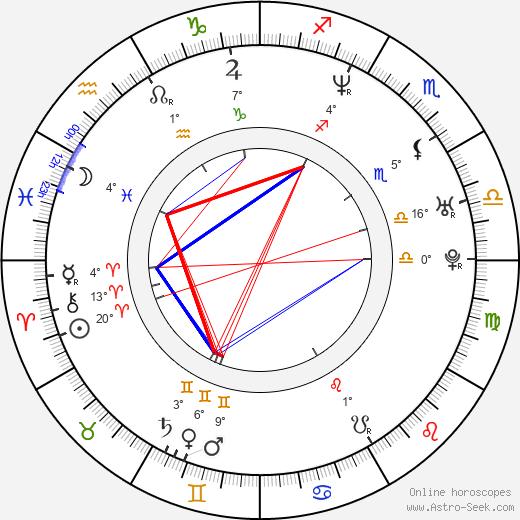 Frank Lammers birth chart, biography, wikipedia 2020, 2021