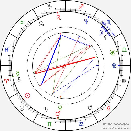 Gabriel Casseus astro natal birth chart, Gabriel Casseus horoscope, astrology