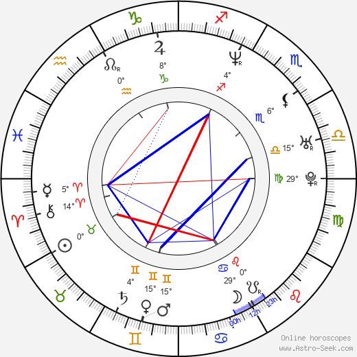 Javier Aller birth chart, biography, wikipedia 2018, 2019