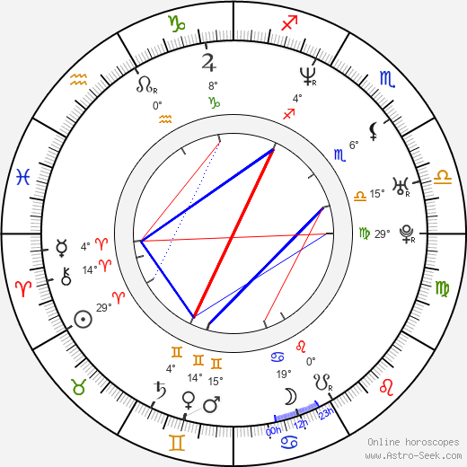 Jennifer Taylor birth chart, biography, wikipedia 2018, 2019