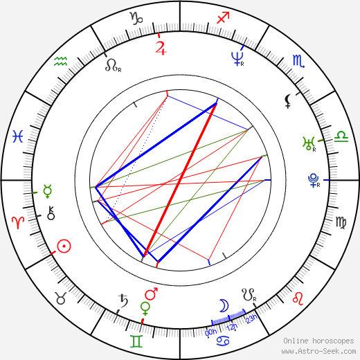 Jennifer Taylor astro natal birth chart, Jennifer Taylor horoscope, astrology