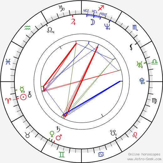 Jill Scott astro natal birth chart, Jill Scott horoscope, astrology
