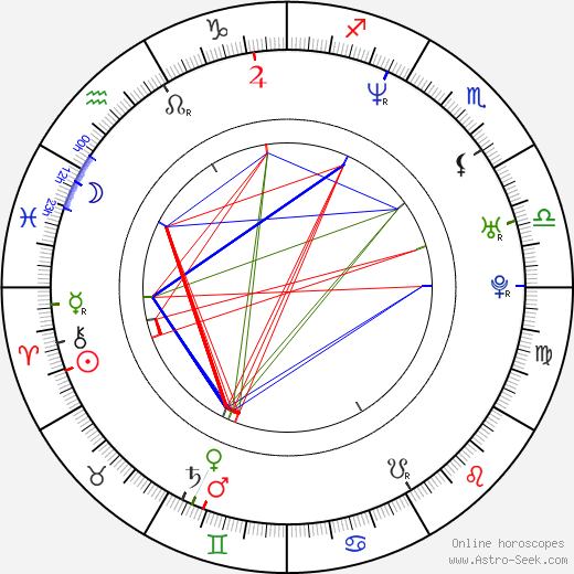 Lene Maria Christensen astro natal birth chart, Lene Maria Christensen horoscope, astrology