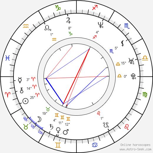 Lou Romano birth chart, biography, wikipedia 2019, 2020
