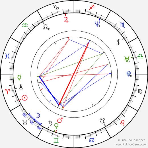 Lou Romano astro natal birth chart, Lou Romano horoscope, astrology