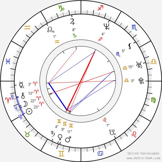 Marci T. House birth chart, biography, wikipedia 2019, 2020