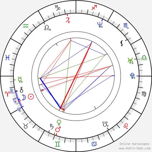 Marci T. House astro natal birth chart, Marci T. House horoscope, astrology