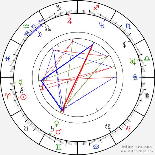 Paul Gray astro natal birth chart, Paul Gray horoscope, astrology
