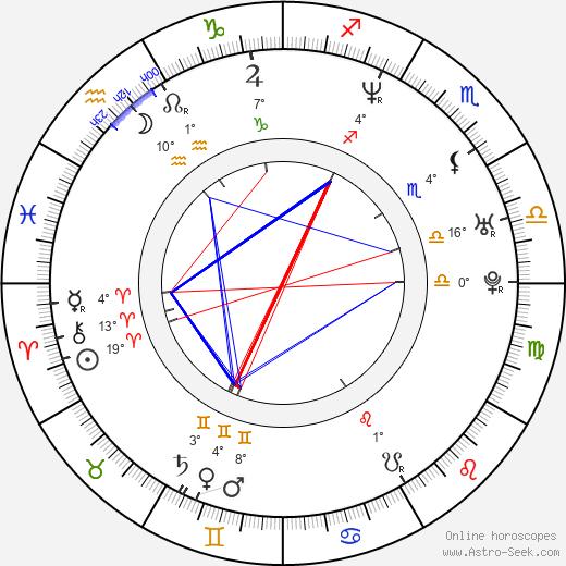 Ray Whitney birth chart, biography, wikipedia 2019, 2020
