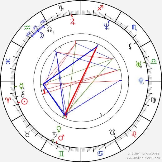 Ray Whitney birth chart, Ray Whitney astro natal horoscope, astrology