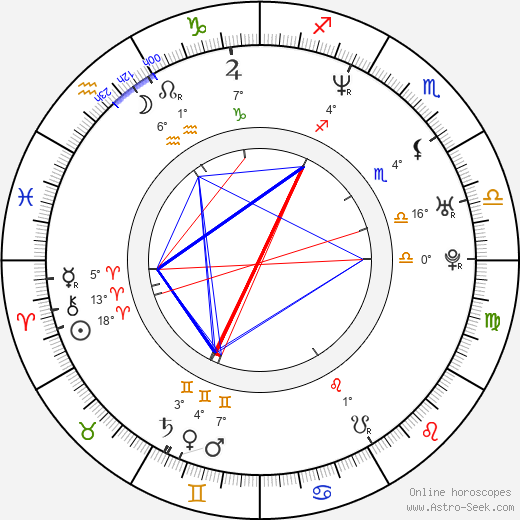 Sabina Laurinová birth chart, biography, wikipedia 2019, 2020