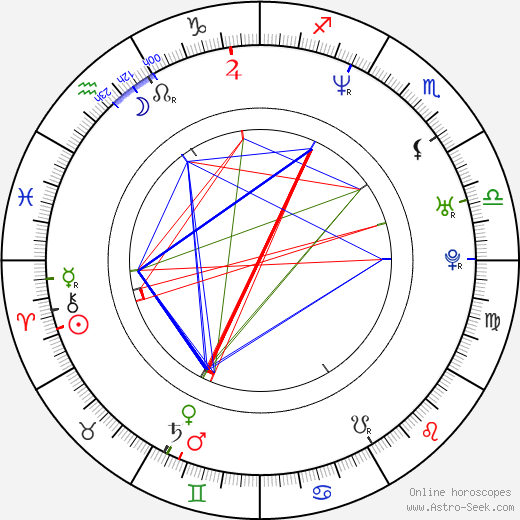 Sabina Laurinová astro natal birth chart, Sabina Laurinová horoscope, astrology