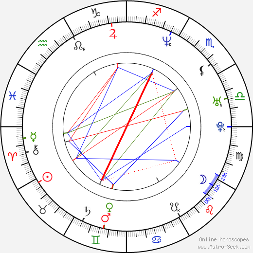 Sarah Patterson horoscope, astrology, Sarah Patterson astro natal birth chart