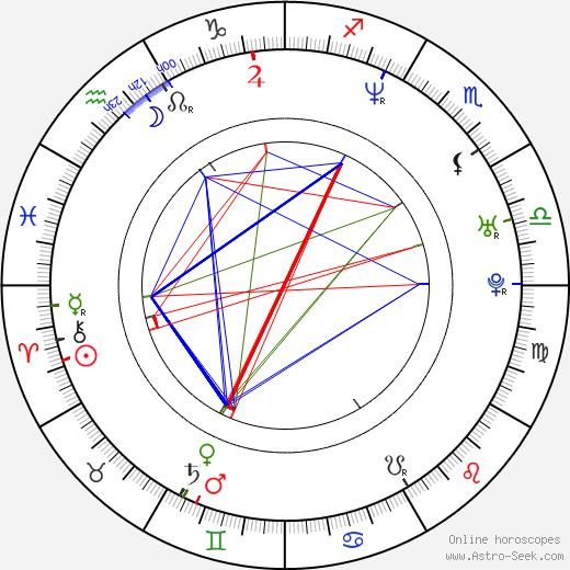 Sascha Pierro birth chart, Sascha Pierro astro natal horoscope, astrology