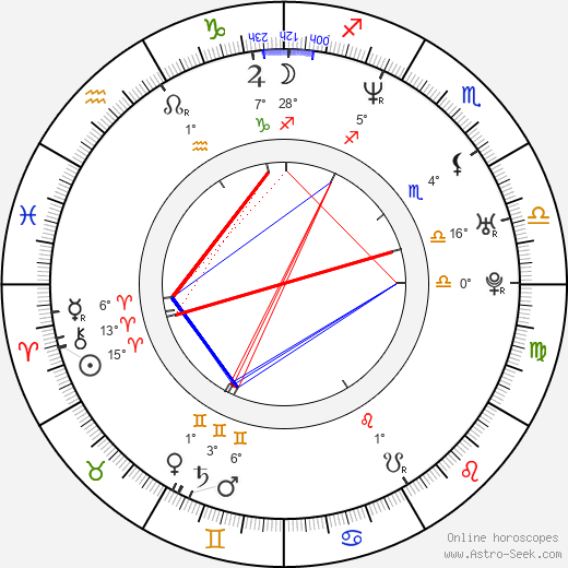 Si Han birth chart, biography, wikipedia 2018, 2019