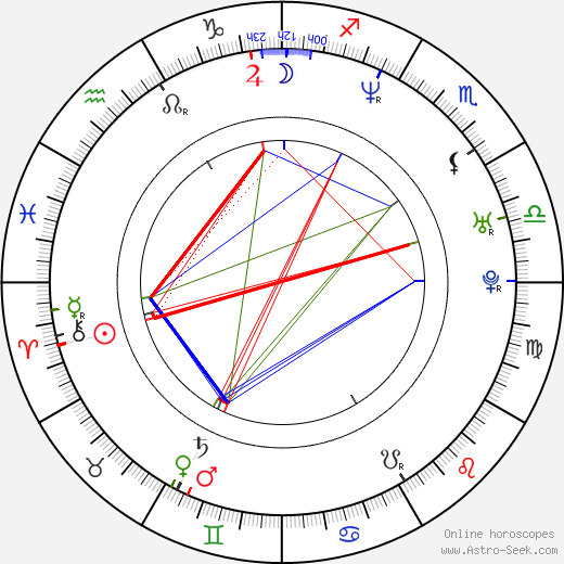 Si Han astro natal birth chart, Si Han horoscope, astrology