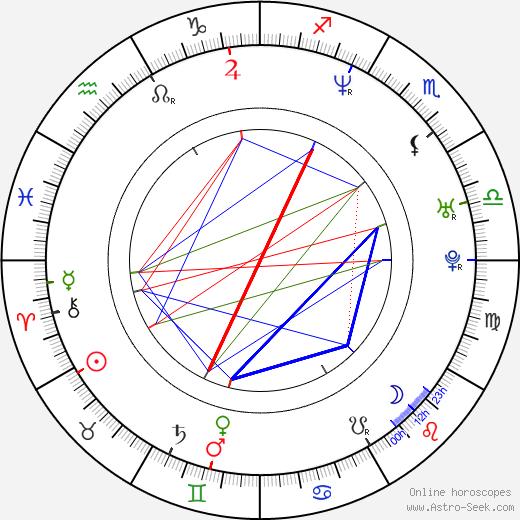 Stefan Brogren astro natal birth chart, Stefan Brogren horoscope, astrology