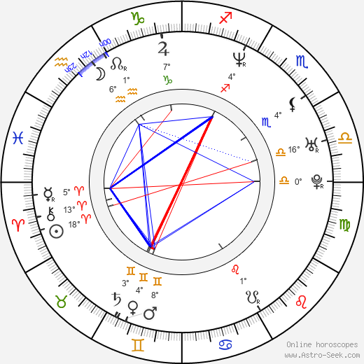 Sung Kang birth chart, biography, wikipedia 2018, 2019