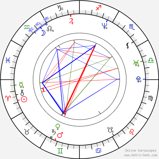 Sung Kang astro natal birth chart, Sung Kang horoscope, astrology