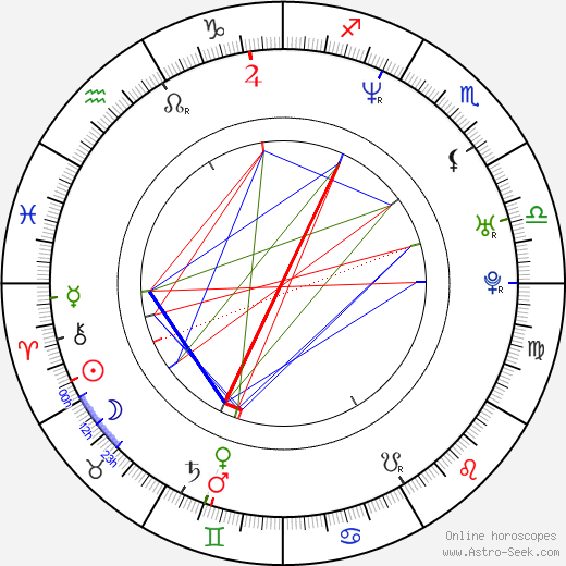 Susan Featherly astro natal birth chart, Susan Featherly horoscope, astrology