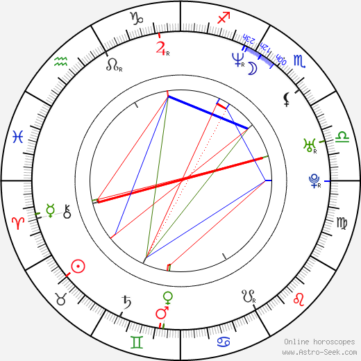 Takako Tokiwa astro natal birth chart, Takako Tokiwa horoscope, astrology
