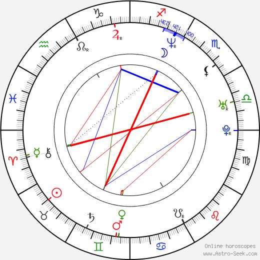 Vanelle день рождения гороскоп, Vanelle Натальная карта онлайн