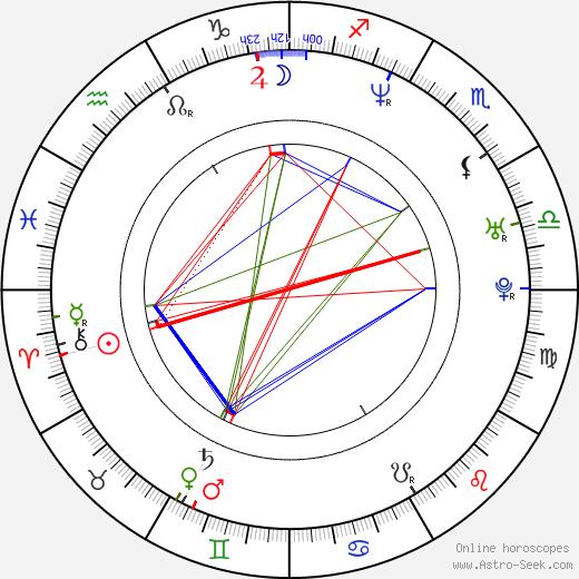 Waylon Payne birth chart, Waylon Payne astro natal horoscope, astrology