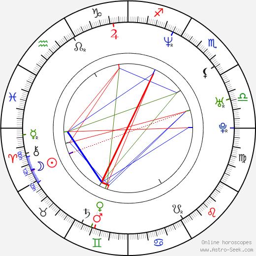 Wayne Douglas Morgan birth chart, Wayne Douglas Morgan astro natal horoscope, astrology